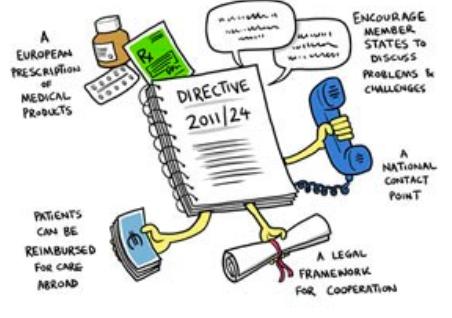 Assistenza sanitaria transfrontaliera: Richiami da parte della Commissione sul rispetto delle norme in materia.