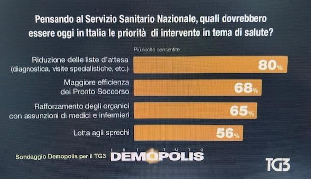 SANITA' PUBBLICA – SANITA' PRIVATA E LA PERCEZIONE DEGLI ITALIANI