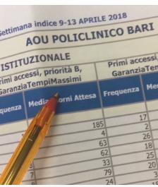 Puglia, liste di attesa infinite: la Corte dei Conti bacchetta la Regione