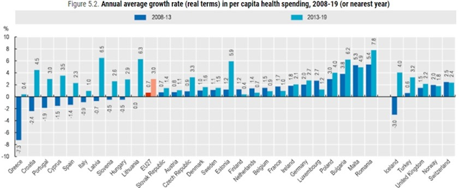 fragilità Sistemi Sanitari